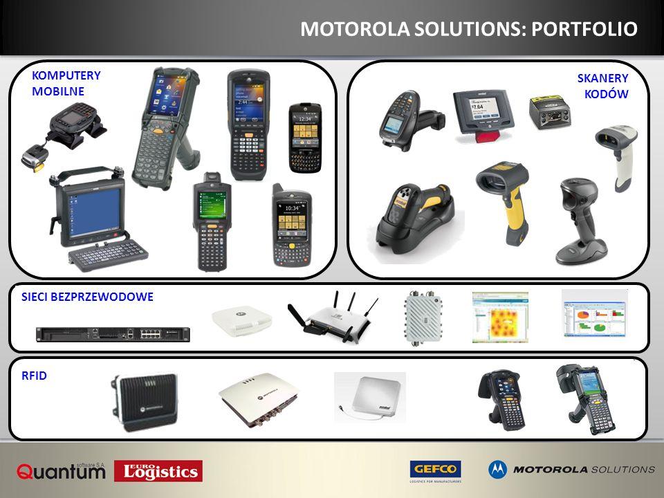 MOTOROLA SOLUTIONS: PORTFOLIO