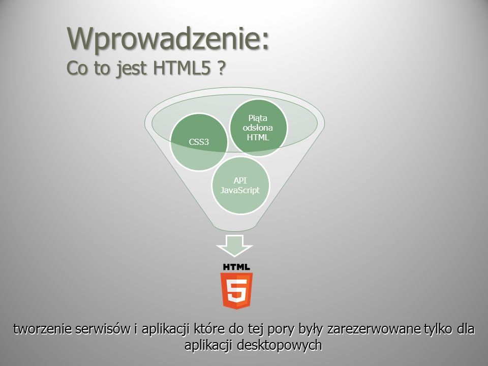 Wprowadzenie: Co to jest HTML5
