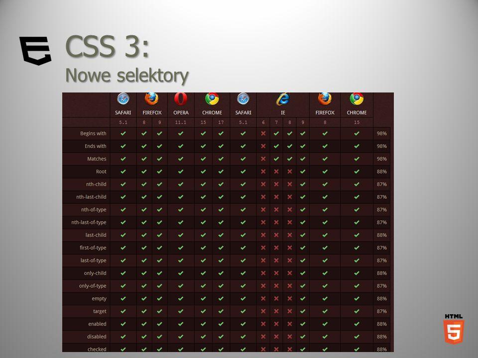 CSS 3: Nowe selektory