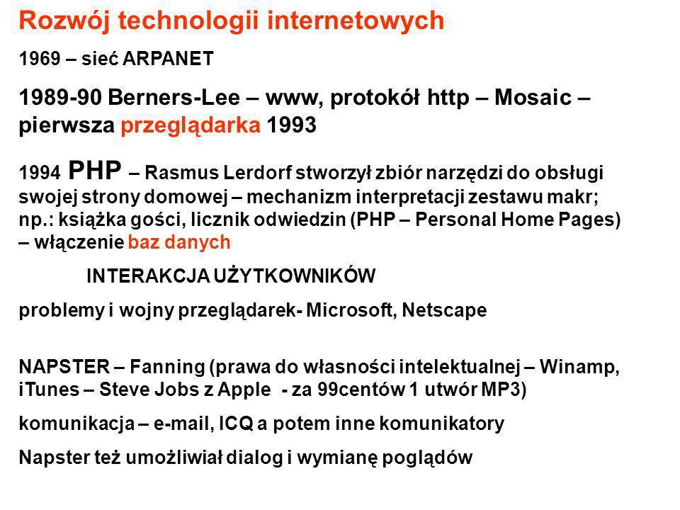 Rozwój technologii internetowych