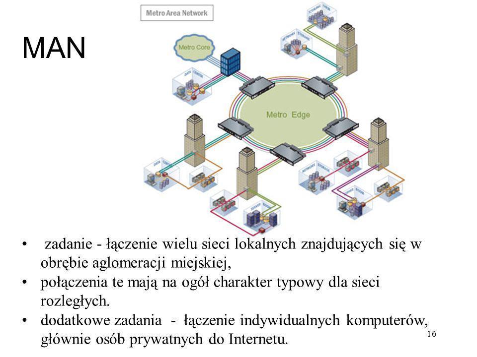 MANzadanie - łączenie wielu sieci lokalnych znajdujących się w obrębie aglomeracji miejskiej,