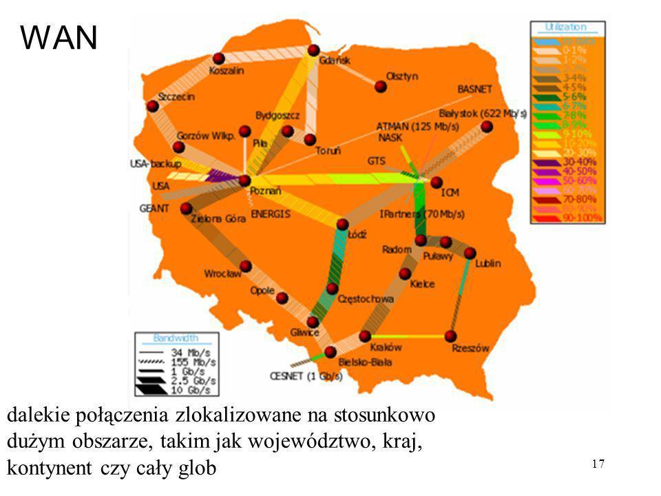 WANdalekie połączenia zlokalizowane na stosunkowo dużym obszarze, takim jak województwo, kraj, kontynent czy cały glob.