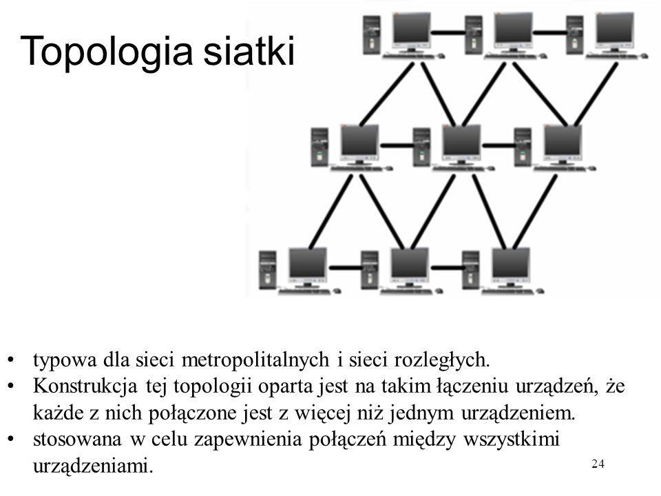 Topologia siatki typowa dla sieci metropolitalnych i sieci rozległych.
