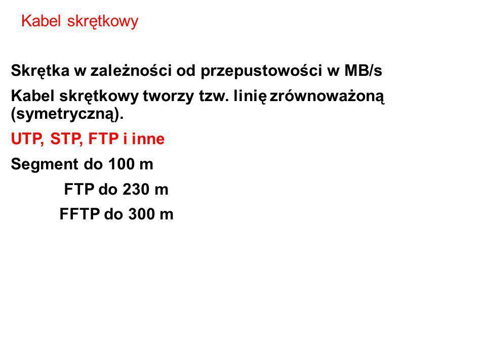 Kabel skrętkowySkrętka w zależności od przepustowości w MB/s. Kabel skrętkowy tworzy tzw. linię zrównoważoną (symetryczną).