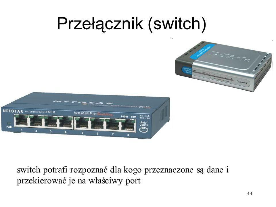 Przełącznik (switch)switch potrafi rozpoznać dla kogo przeznaczone są dane i przekierować je na właściwy port.