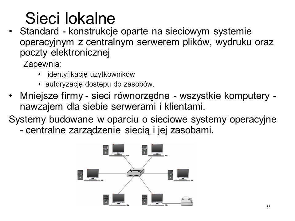 Sieci lokalne Standard - konstrukcje oparte na sieciowym systemie operacyjnym z centralnym serwerem plików, wydruku oraz poczty elektronicznej.