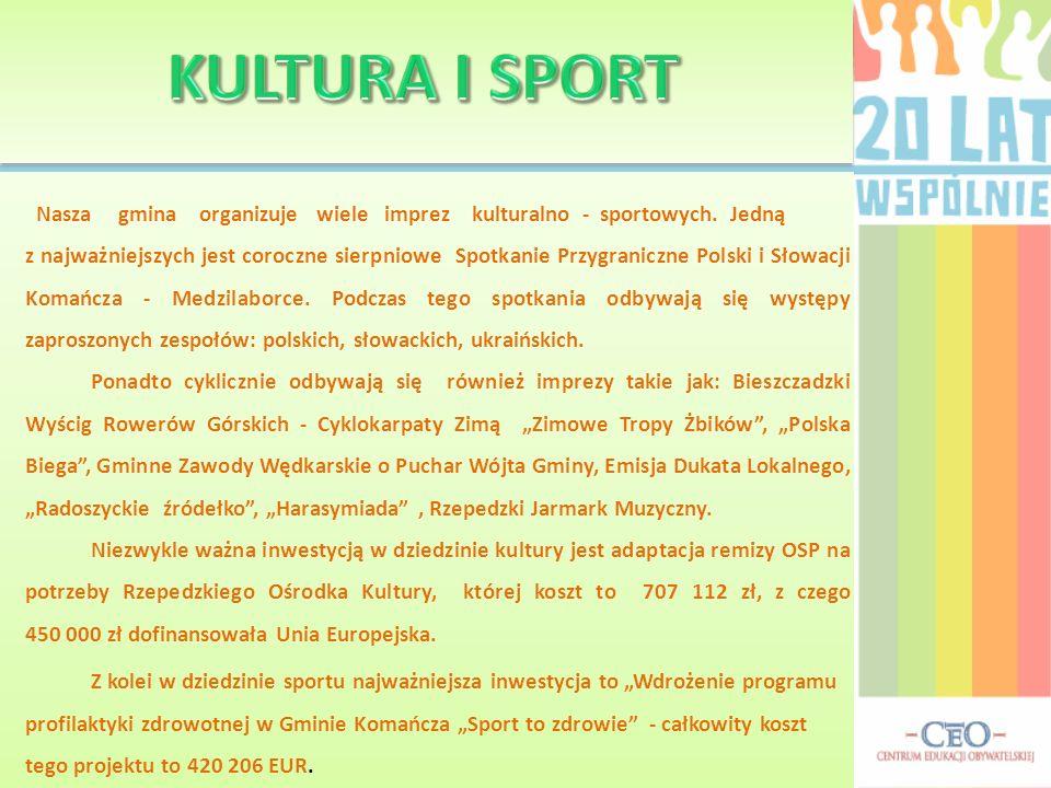 KULTURA I SPORT Nasza gmina organizuje wiele imprez kulturalno - sportowych. Jedną.