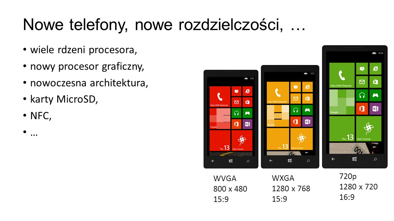 Nowe telefony, nowe rozdzielczości, …