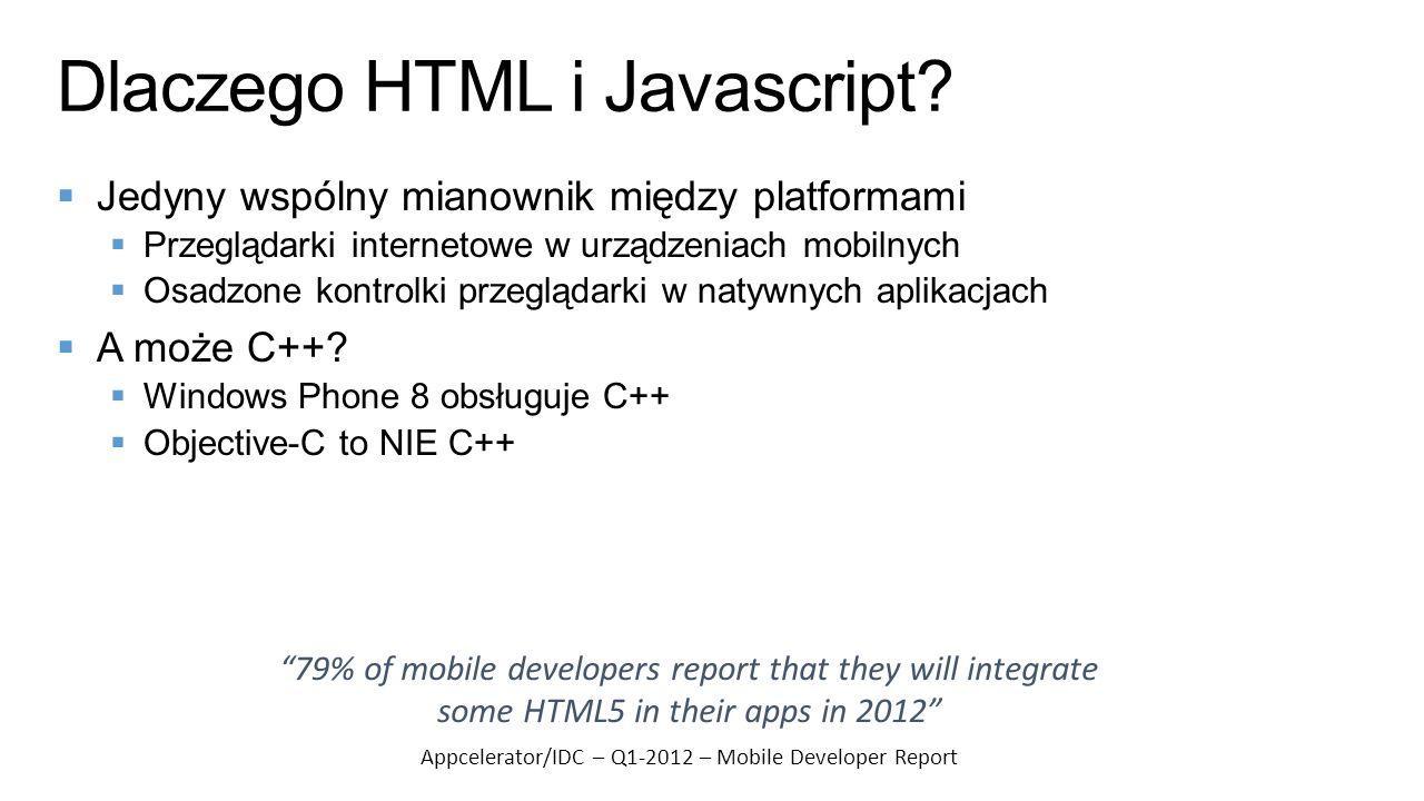 Dlaczego HTML i Javascript