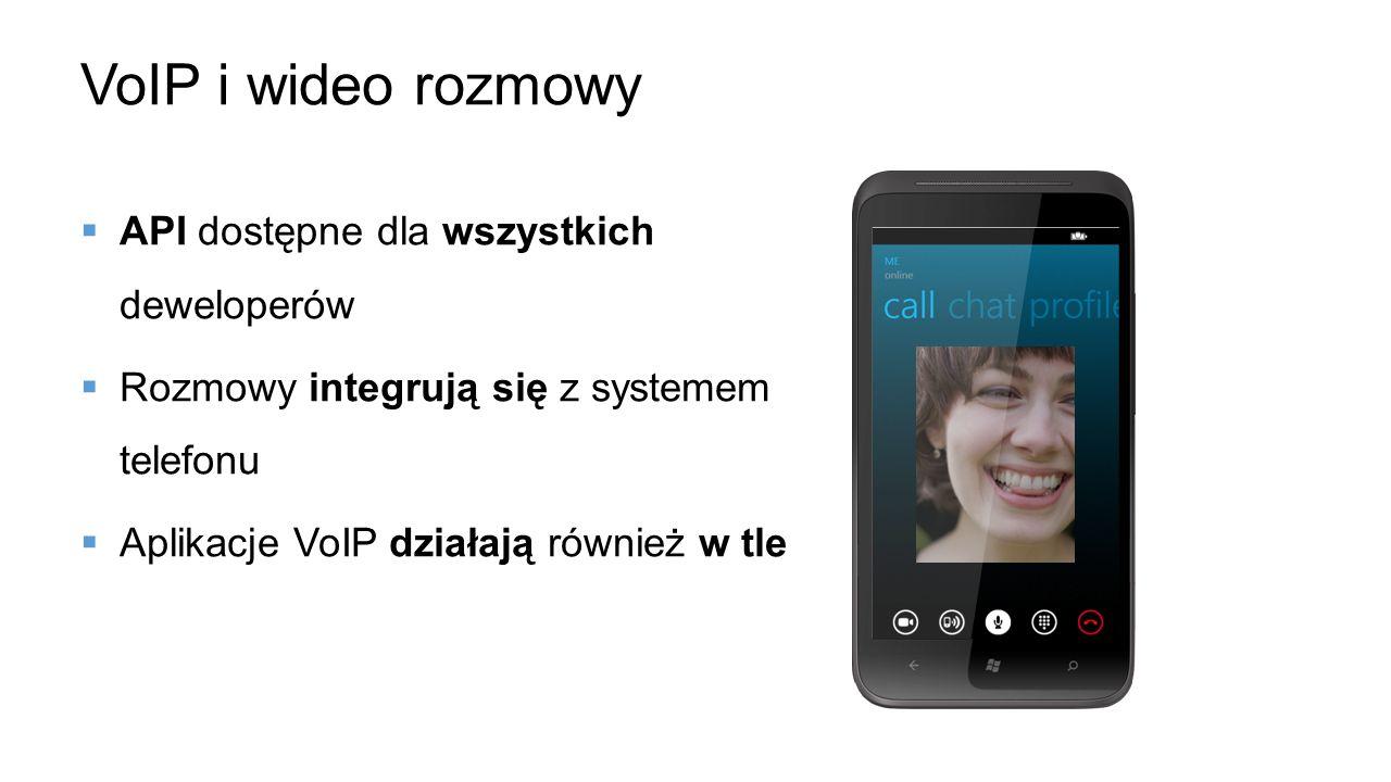 VoIP i wideo rozmowy API dostępne dla wszystkich deweloperów