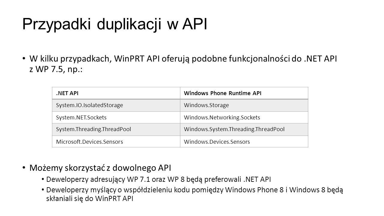 Przypadki duplikacji w API