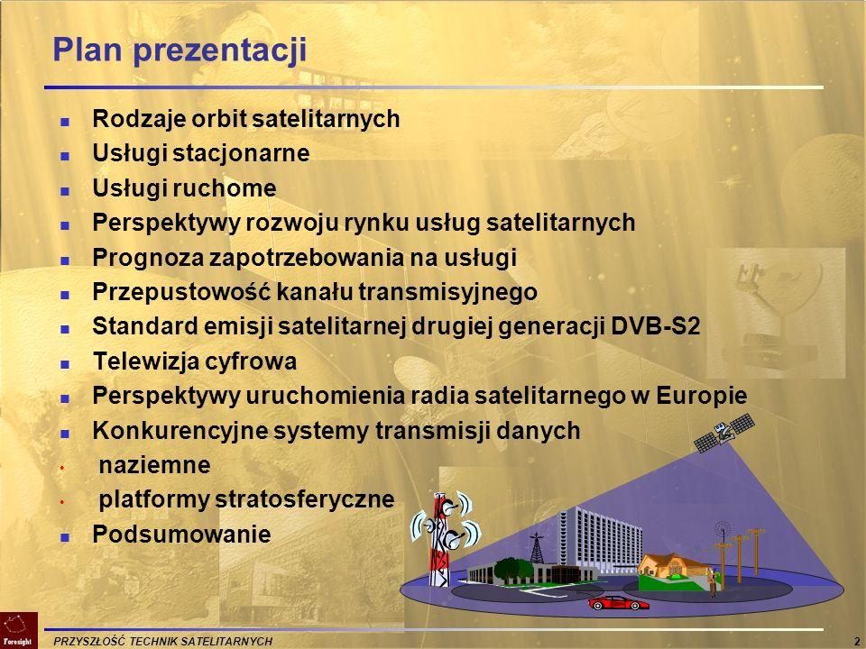Plan prezentacji Rodzaje orbit satelitarnych Usługi stacjonarne