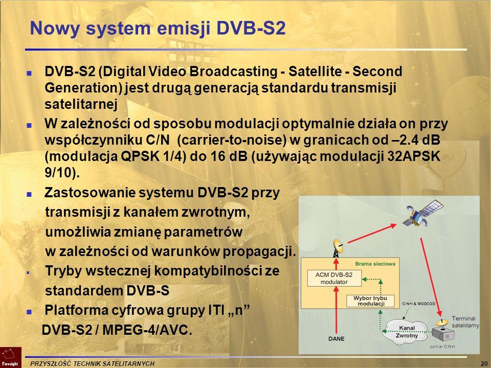 Nowy system emisji DVB-S2