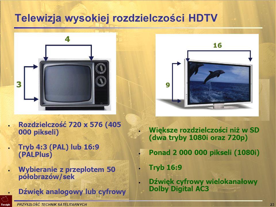 Telewizja wysokiej rozdzielczości HDTV