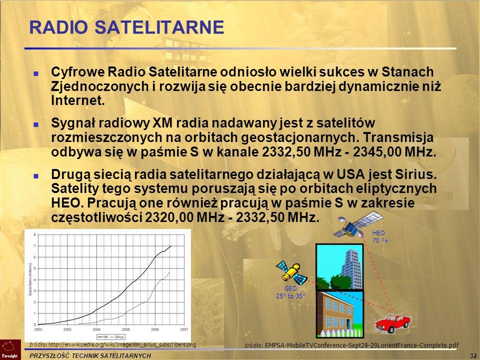 RADIO SATELITARNE Cyfrowe Radio Satelitarne odniosło wielki sukces w Stanach Zjednoczonych i rozwija się obecnie bardziej dynamicznie niż Internet.