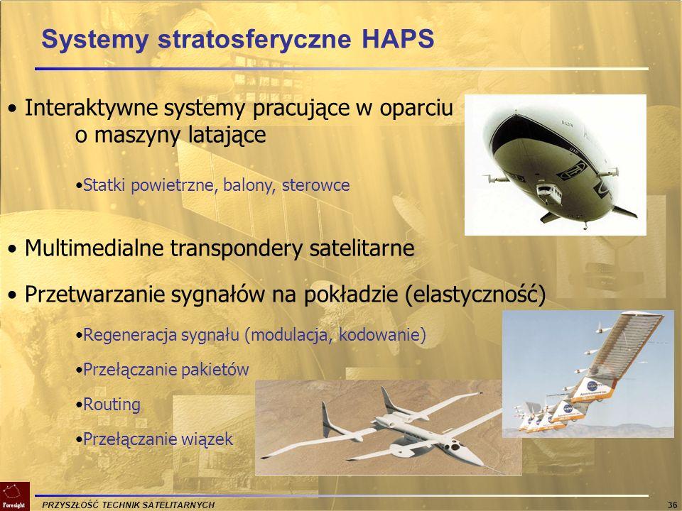 Systemy stratosferyczne HAPS