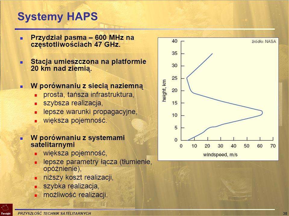 Systemy HAPS Przydział pasma – 600 MHz na częstotliwościach 47 GHz.