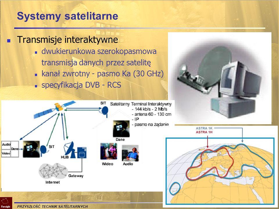 Systemy satelitarne Transmisje interaktywne