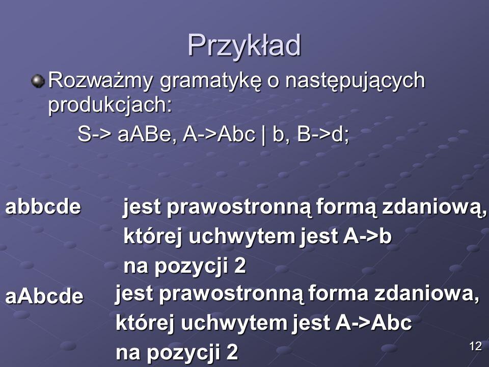 Przykład Rozważmy gramatykę o następujących produkcjach: