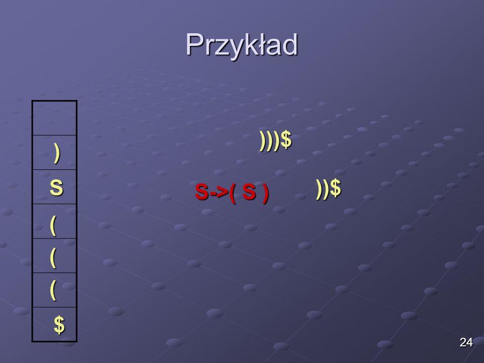 Przykład )))$ ) S ))$ S->( S ) ( ( ( $ 24