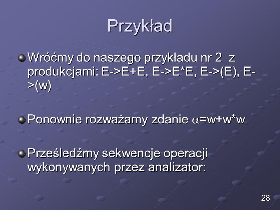 Przykład Wróćmy do naszego przykładu nr 2 z produkcjami: E->E+E, E->E*E, E->(E), E- >(w) Ponownie rozważamy zdanie =w+w*w.
