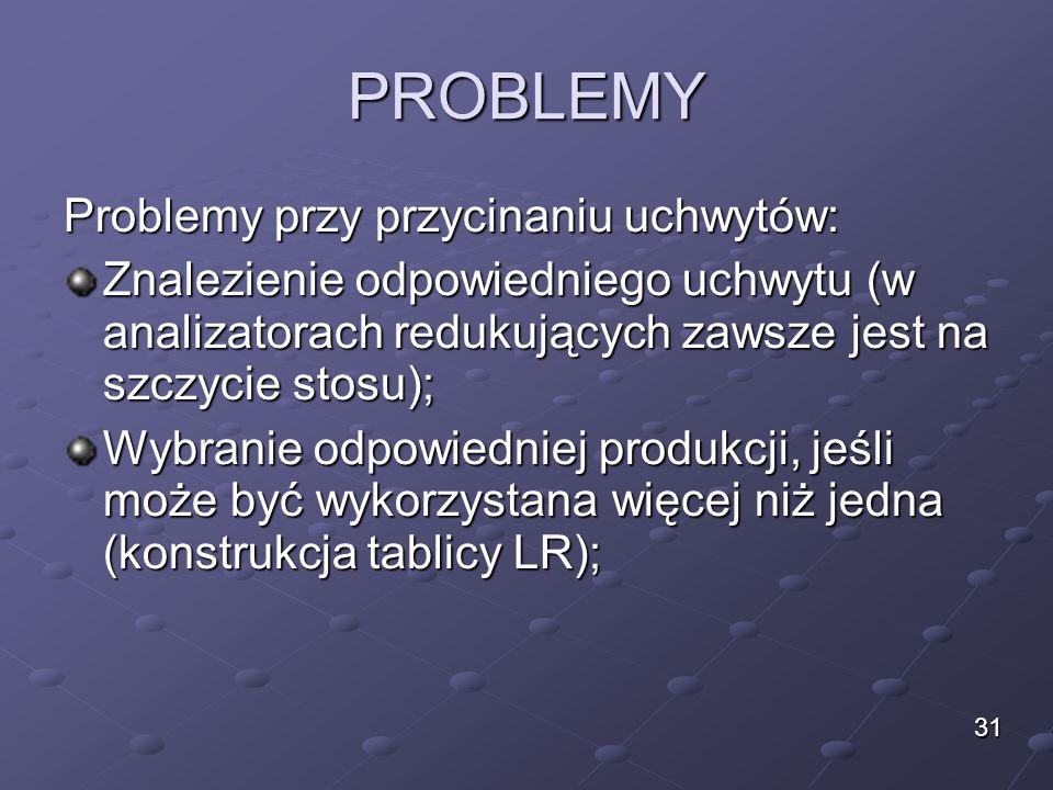 PROBLEMY Problemy przy przycinaniu uchwytów: