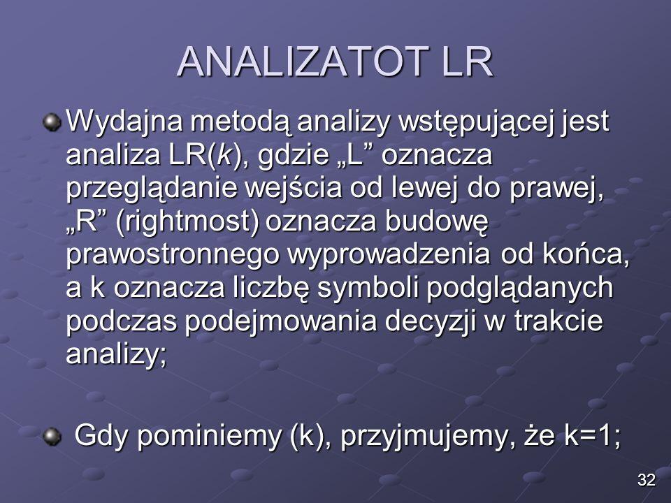ANALIZATOT LR