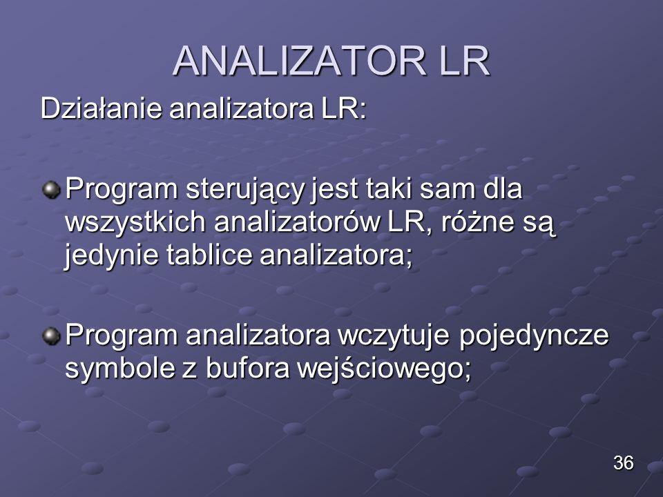 ANALIZATOR LR Działanie analizatora LR: