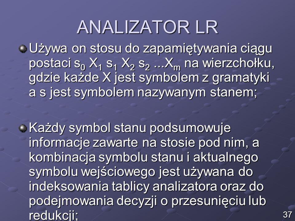 ANALIZATOR LR