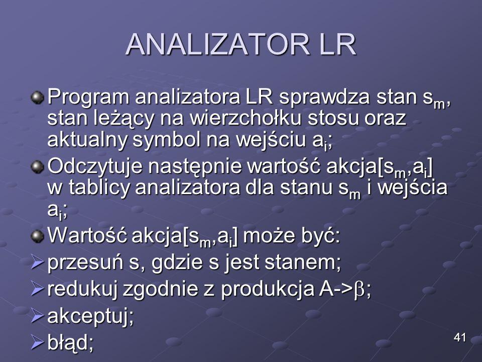 ANALIZATOR LR Program analizatora LR sprawdza stan sm, stan leżący na wierzchołku stosu oraz aktualny symbol na wejściu ai;