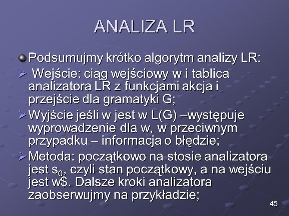 ANALIZA LR Podsumujmy krótko algorytm analizy LR: