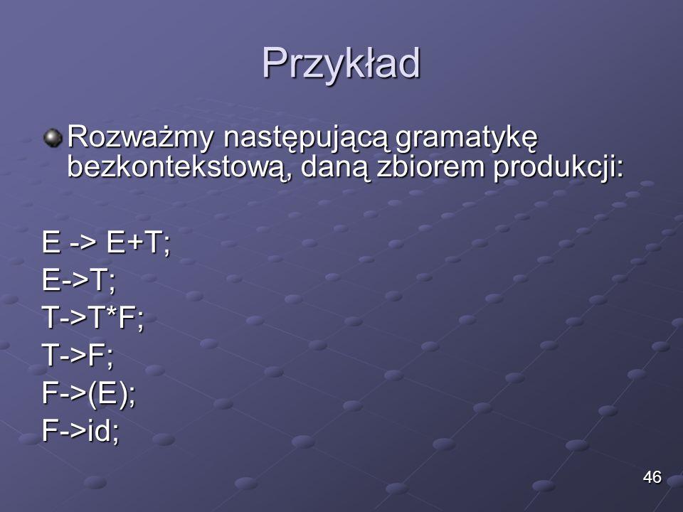 Przykład Rozważmy następującą gramatykę bezkontekstową, daną zbiorem produkcji: E -> E+T; E->T; T->T*F;