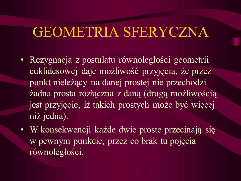 GEOMETRIA SFERYCZNA