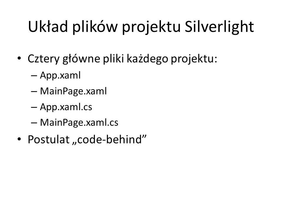 Układ plików projektu Silverlight