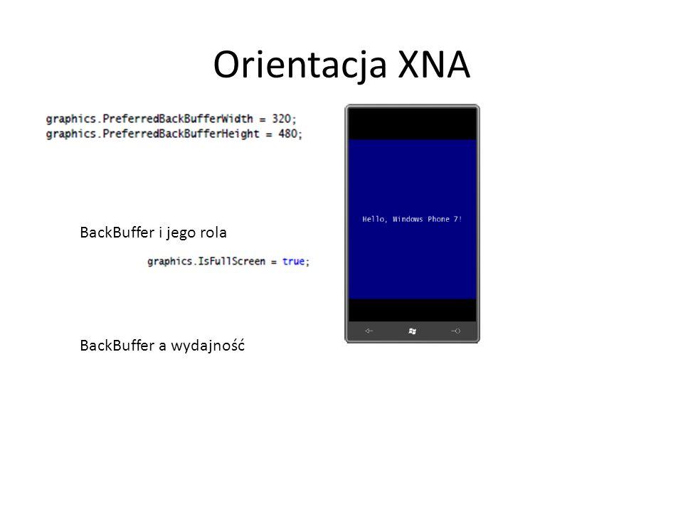 Orientacja XNA BackBuffer i jego rola BackBuffer a wydajność