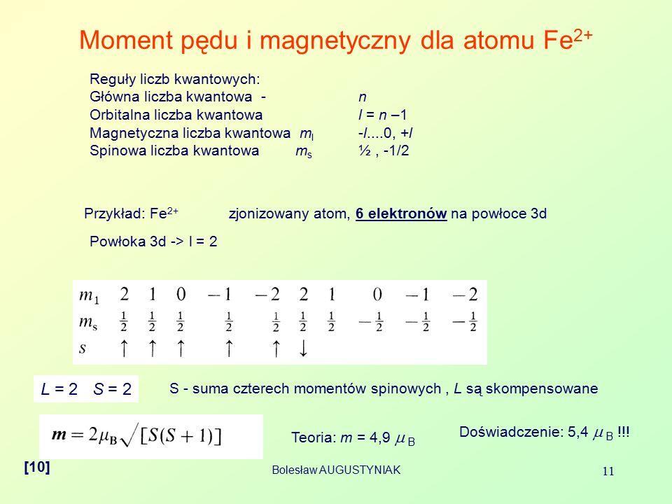 Moment pędu i magnetyczny dla atomu Fe2+