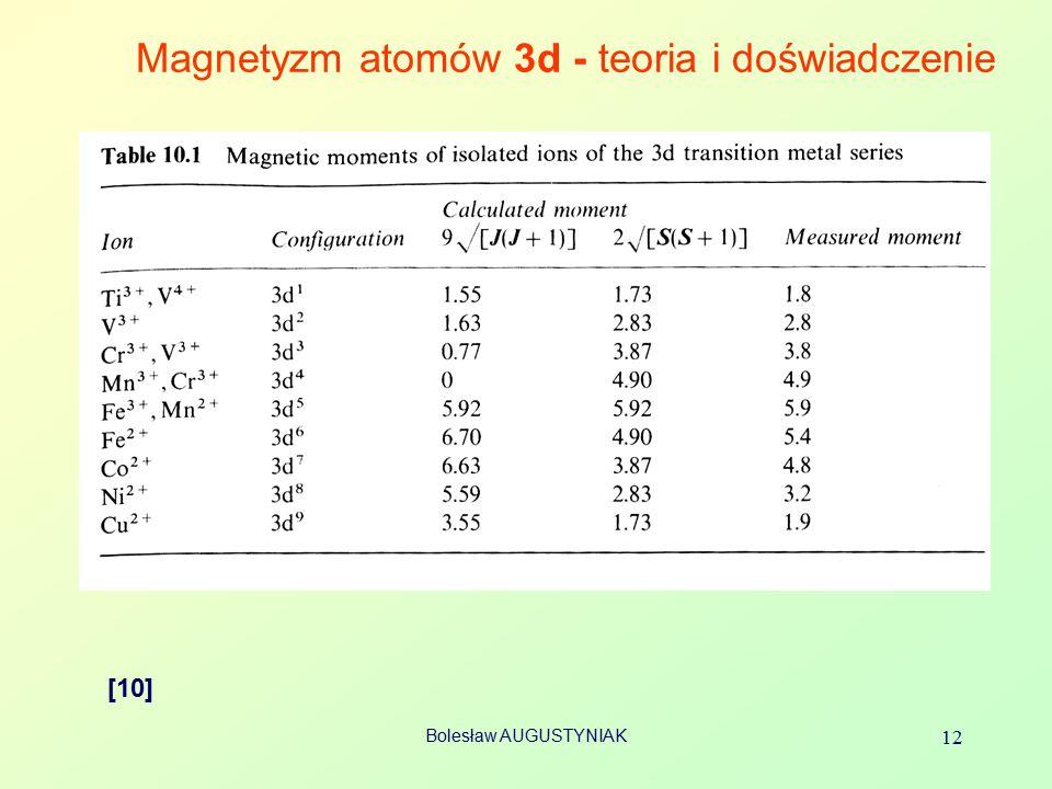 Magnetyzm atomów 3d - teoria i doświadczenie
