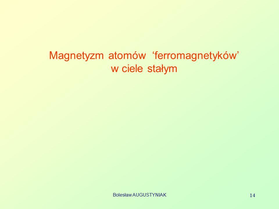 Magnetyzm atomów 'ferromagnetyków' w ciele stałym