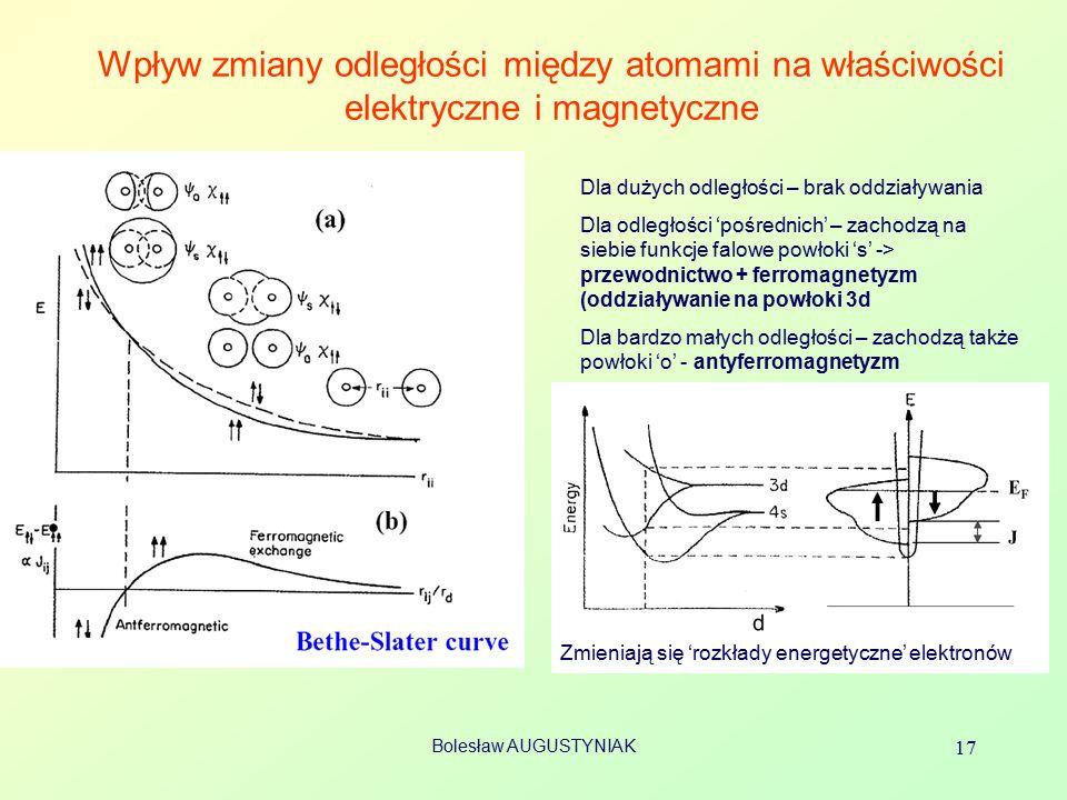 Wpływ zmiany odległości między atomami na właściwości elektryczne i magnetyczne