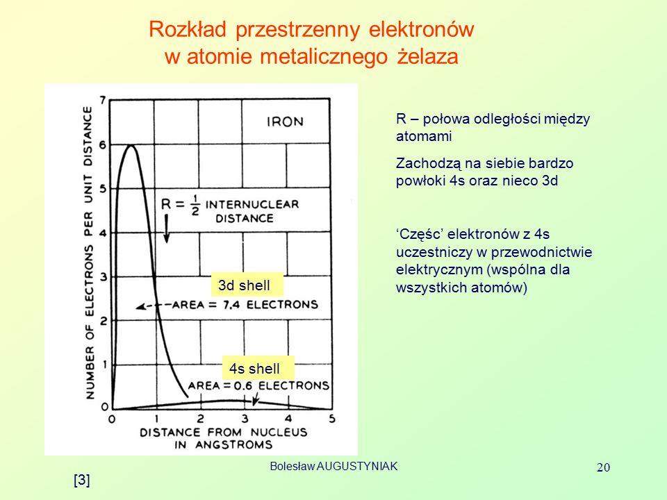 Rozkład przestrzenny elektronów w atomie metalicznego żelaza