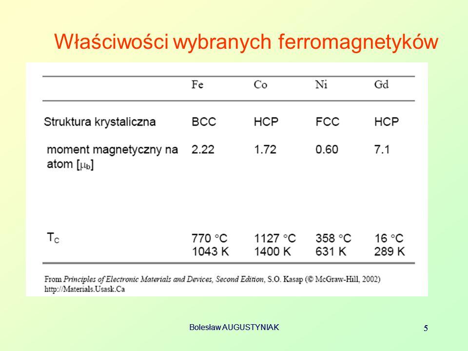 Właściwości wybranych ferromagnetyków