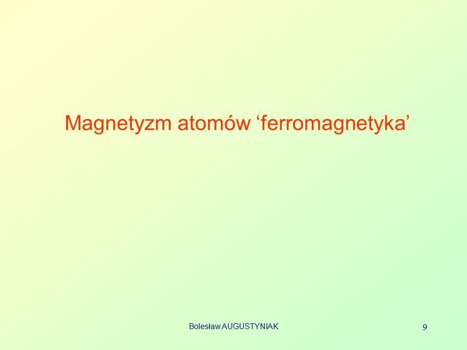 Magnetyzm atomów 'ferromagnetyka'