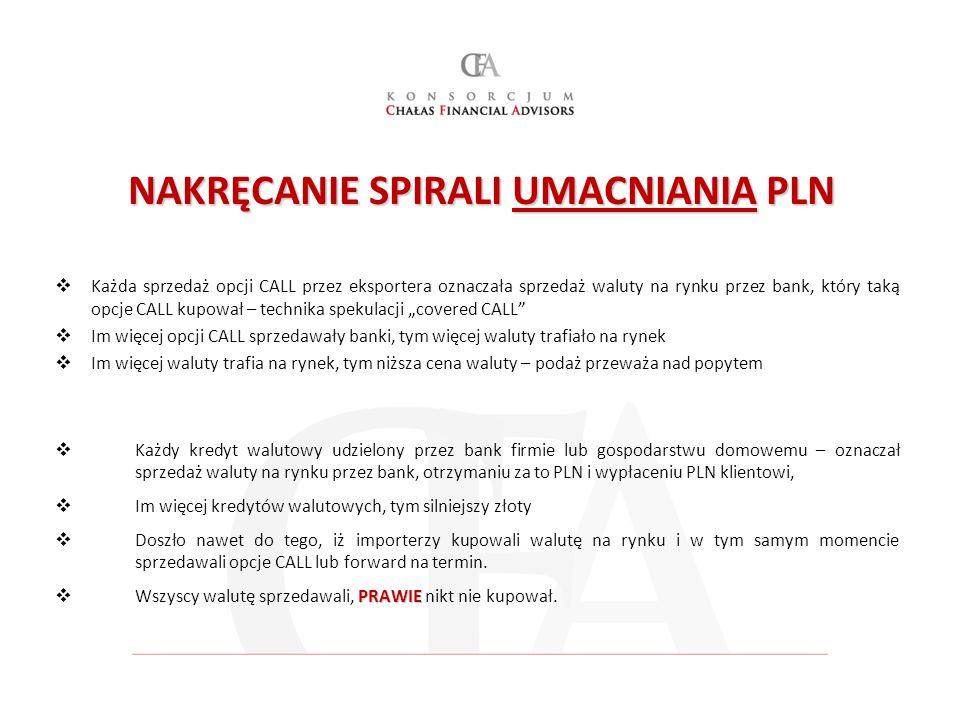 NAKRĘCANIE SPIRALI UMACNIANIA PLN