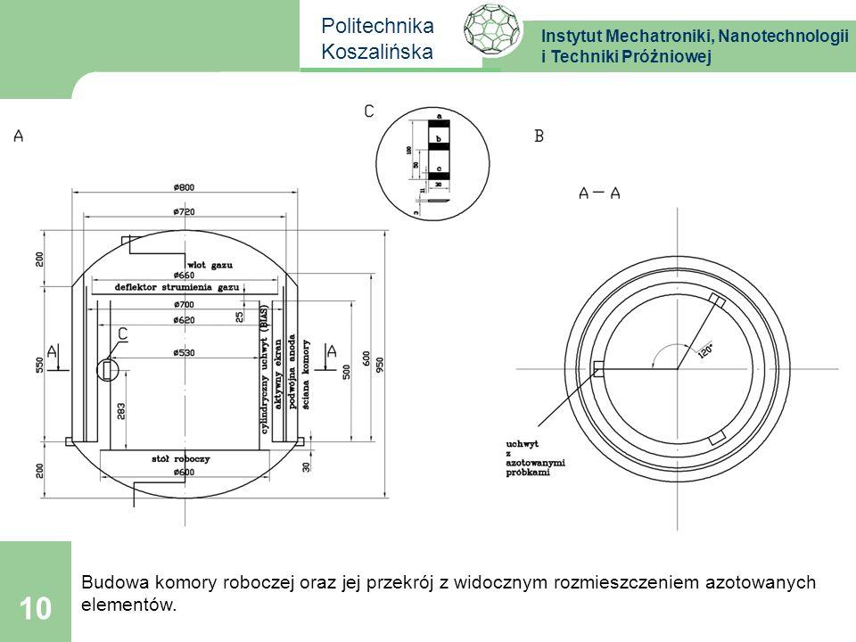 Budowa komory roboczej oraz jej przekrój z widocznym rozmieszczeniem azotowanych elementów.