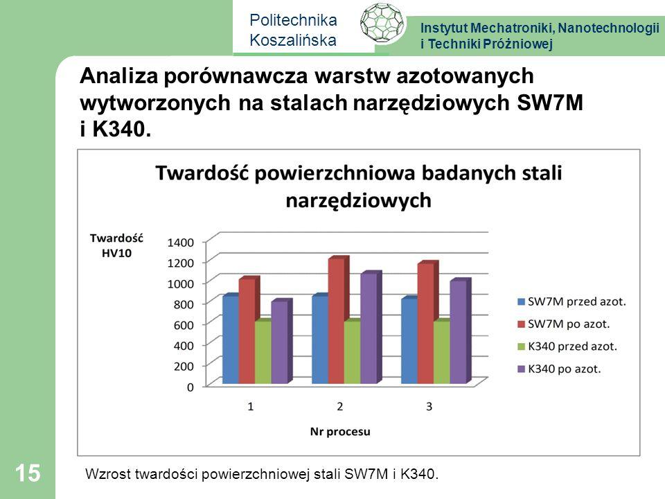 Analiza porównawcza warstw azotowanych wytworzonych na stalach narzędziowych SW7M i K340.