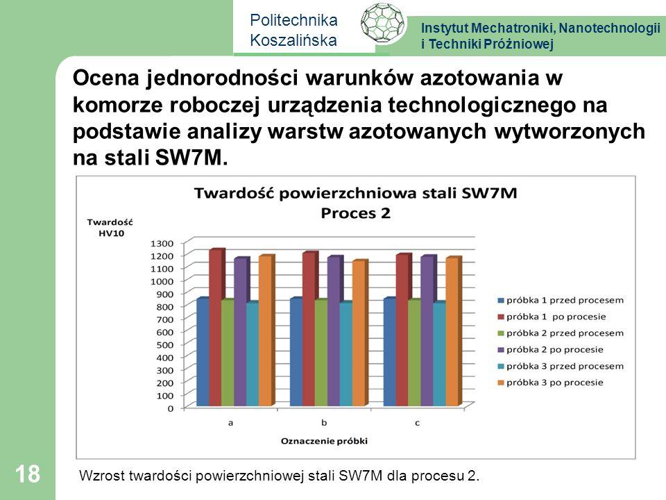 Ocena jednorodności warunków azotowania w komorze roboczej urządzenia technologicznego na podstawie analizy warstw azotowanych wytworzonych na stali SW7M.