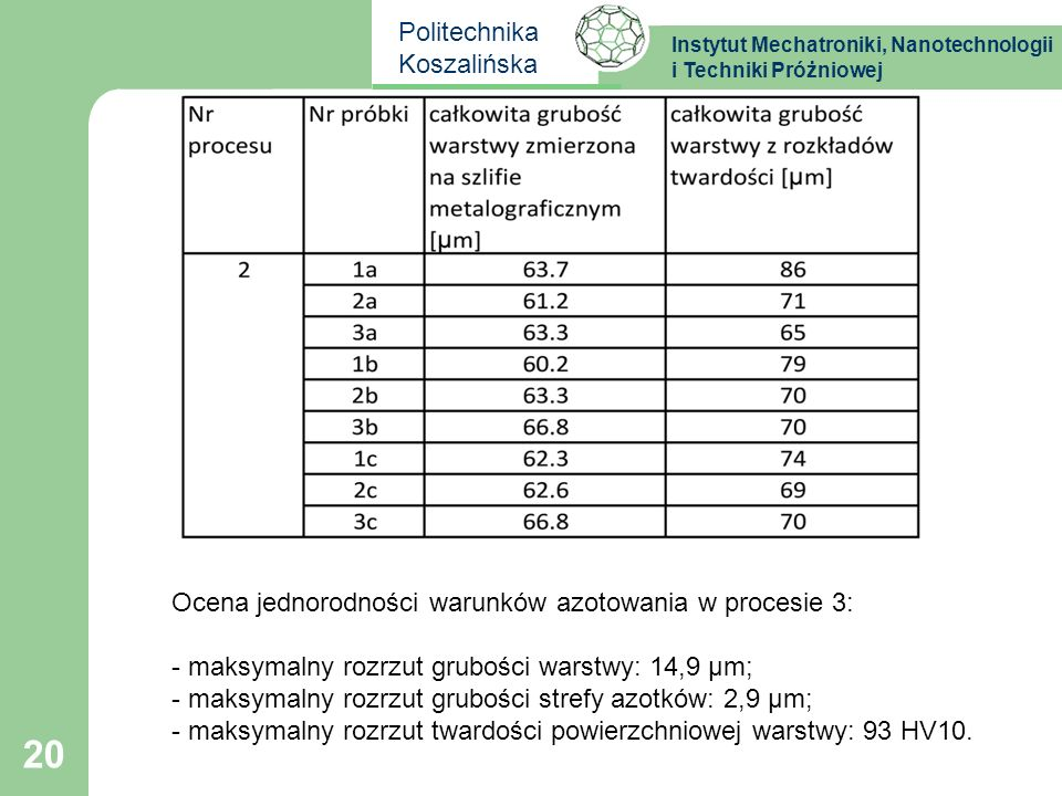 Ocena jednorodności warunków azotowania w procesie 3: