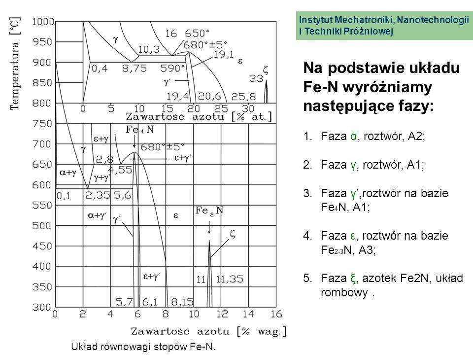 Na podstawie układu Fe-N wyróżniamy następujące fazy: