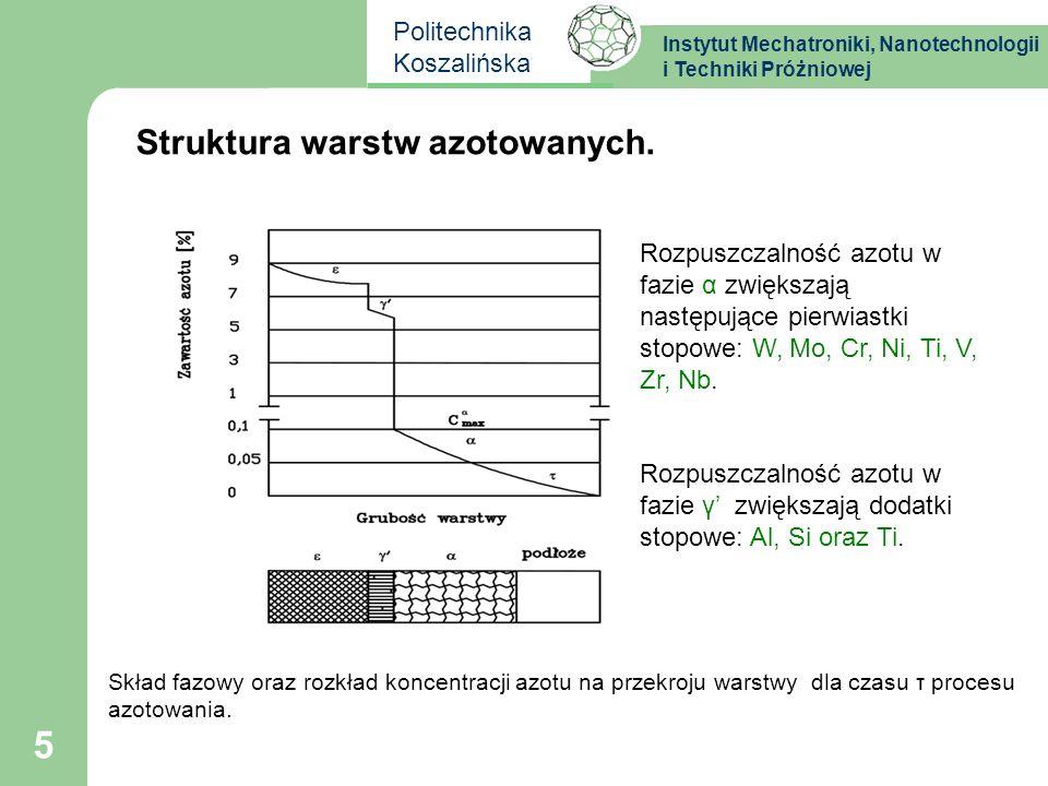 Struktura warstw azotowanych.