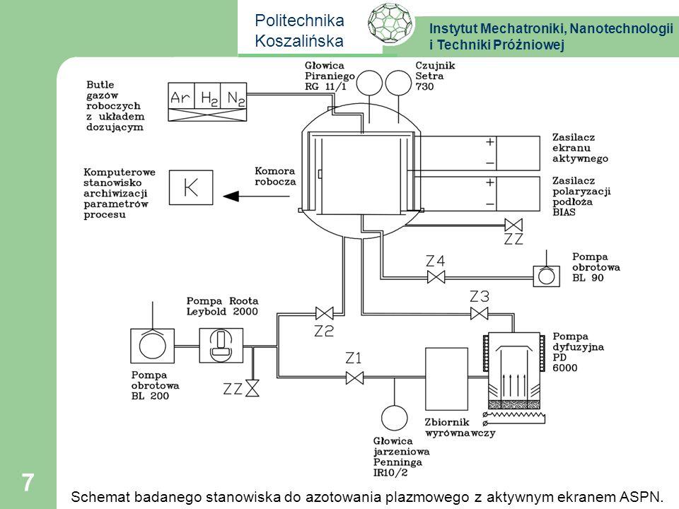 Schemat badanego stanowiska do azotowania plazmowego z aktywnym ekranem ASPN.